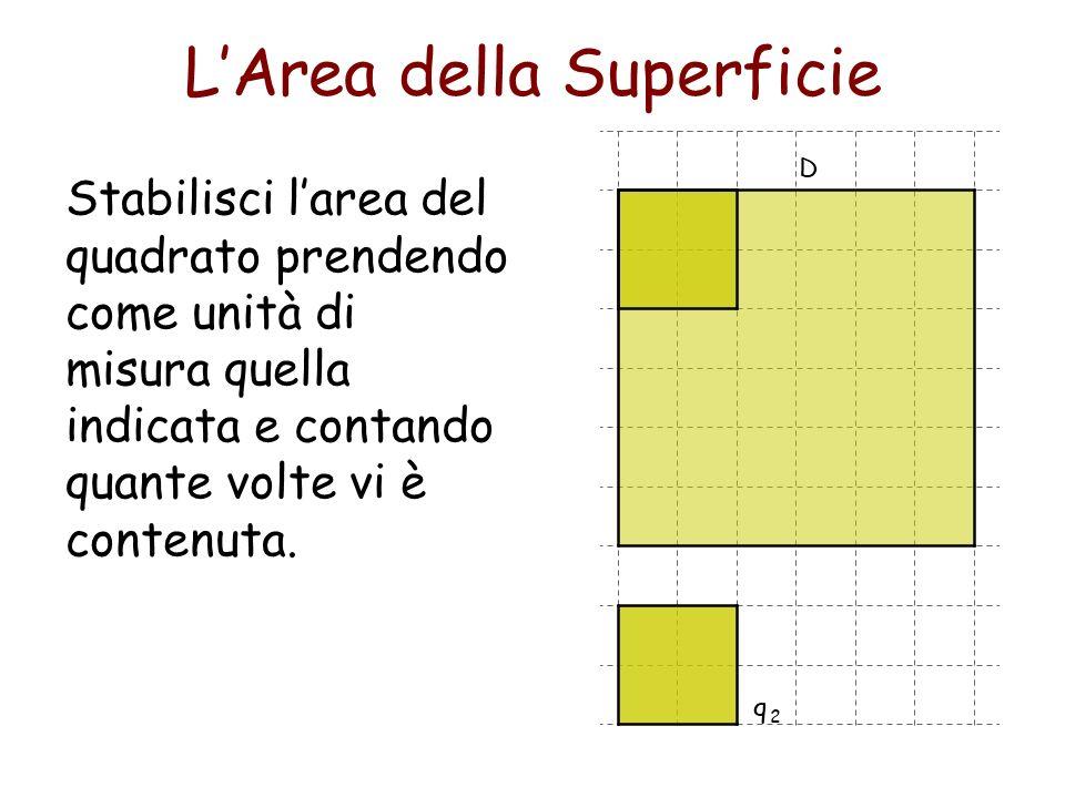 LArea della Superficie I quattro quadrati A, B, C e D sono congruenti eppure tu hai trovato le aree delle loro superfici espresse da valori non uguali.