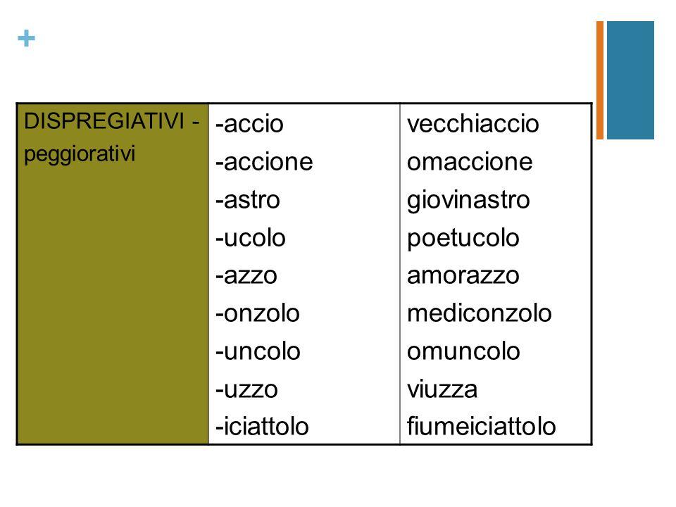 + -accio, -astro, -aglia hanno una funzione peggiorativa -accio o -accia un ragazzo cattivo = un ragazzaccio una donna (prostituta) = una donnaccia Suffissi peggiorativi