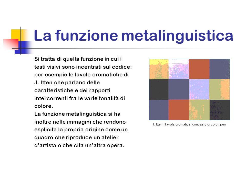 La funzione metalinguistica Si tratta di quella funzione in cui i testi visivi sono incentrati sul codice: per esempio le tavole cromatiche di J. Itte