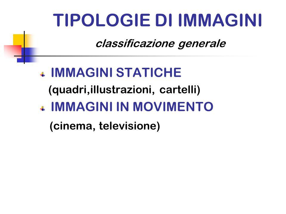 TIPOLOGIE DI IMMAGINI classificazione generale IMMAGINI STATICHE (quadri,illustrazioni, cartelli) IMMAGINI IN MOVIMENTO (cinema, televisione)