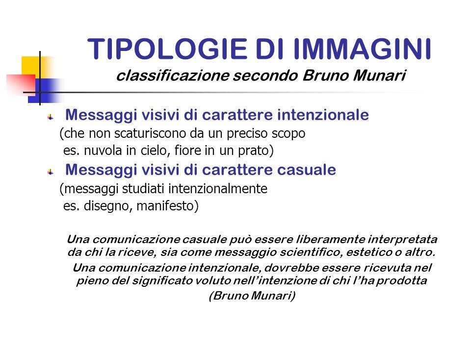 TIPOLOGIE DI IMMAGINI classificazione secondo Bruno Munari Messaggi visivi di carattere intenzionale (che non scaturiscono da un preciso scopo es. nuv