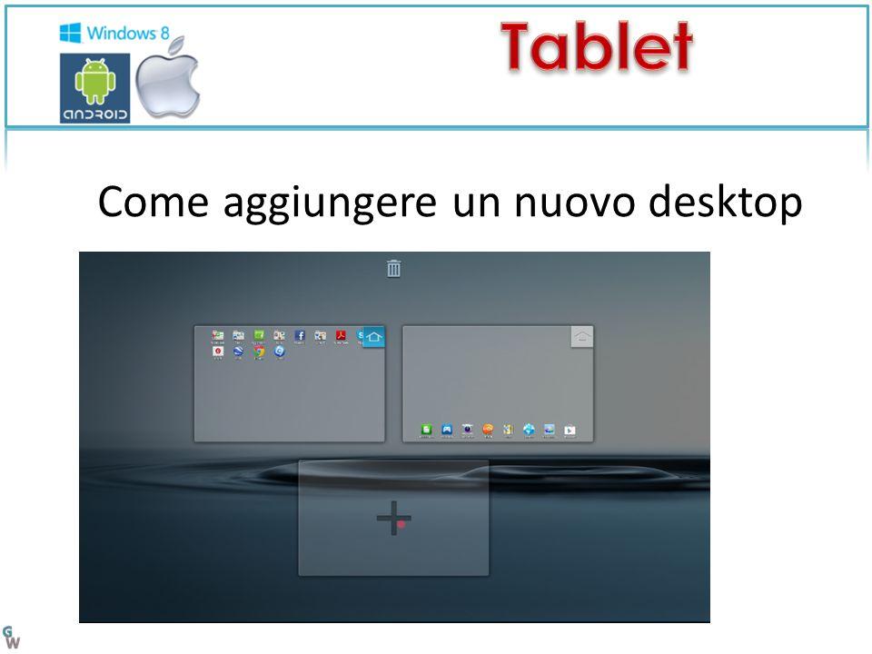 Come aggiungere un nuovo desktop