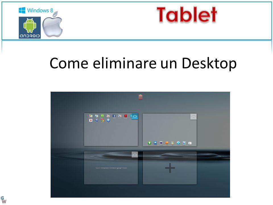 Come eliminare un Desktop