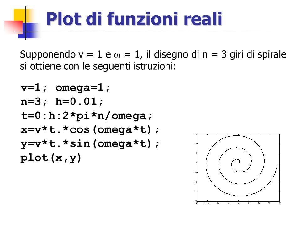 Plot di funzioni reali v=1; omega=1; n=3; h=0.01; t=0:h:2*pi*n/omega; x=v*t.*cos(omega*t); y=v*t.*sin(omega*t); plot(x,y) Supponendo v = 1 e = 1, il d