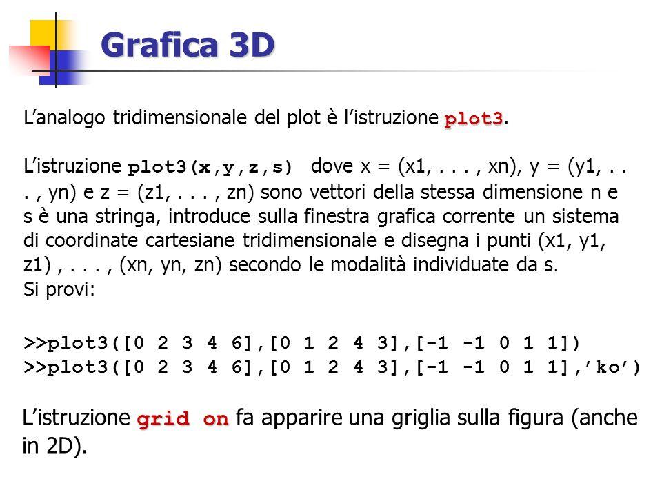 Grafica 3D plot3 Lanalogo tridimensionale del plot è listruzione plot3. Listruzione plot3(x,y,z,s) dove x = (x1,..., xn), y = (y1,..., yn) e z = (z1,.