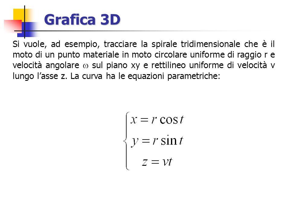 Grafica 3D Si vuole, ad esempio, tracciare la spirale tridimensionale che è il moto di un punto materiale in moto circolare uniforme di raggio r e vel