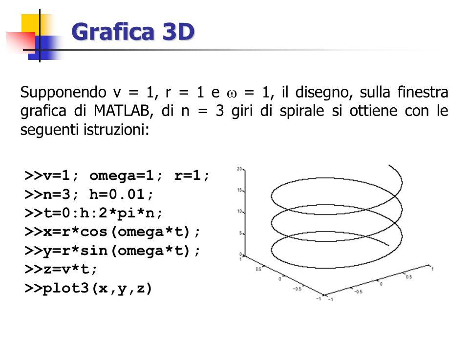 Grafica 3D Supponendo v = 1, r = 1 e = 1, il disegno, sulla finestra grafica di MATLAB, di n = 3 giri di spirale si ottiene con le seguenti istruzioni