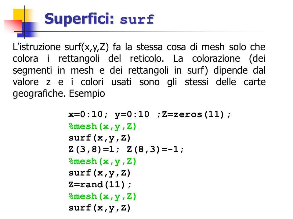 Superfici: surf Listruzione surf(x,y,Z) fa la stessa cosa di mesh solo che colora i rettangoli del reticolo. La colorazione (dei segmenti in mesh e de