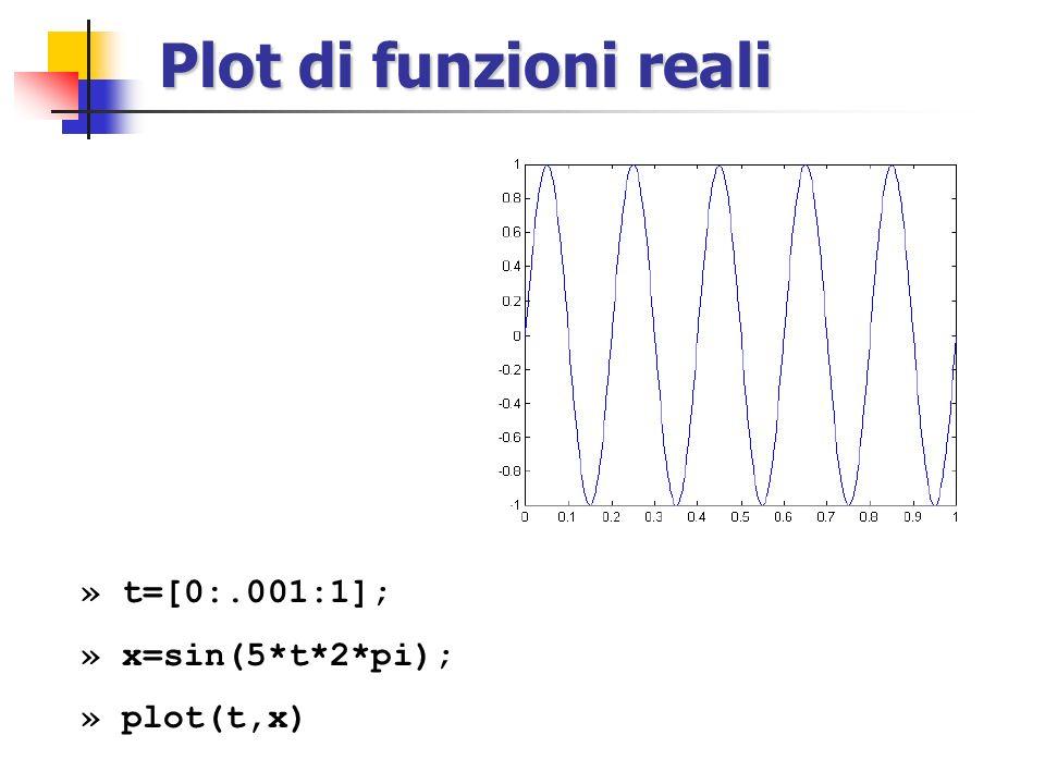 Plot di funzioni reali » t=[0:.001:1]; » x=sin(5*t*2*pi); » plot(t,x)