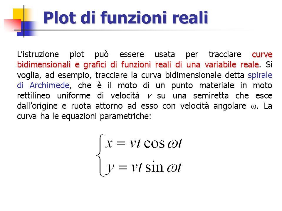 Plot di funzioni reali v=1; omega=1; n=3; h=0.01; t=0:h:2*pi*n/omega; x=v*t.*cos(omega*t); y=v*t.*sin(omega*t); plot(x,y) Supponendo v = 1 e = 1, il disegno di n = 3 giri di spirale si ottiene con le seguenti istruzioni: