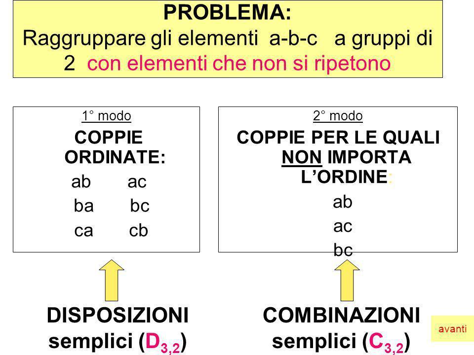 PROBLEMA: Raggruppare gli elementi a-b-c a gruppi di 2 con elementi che non si ripetono 1° modo COPPIE ORDINATE: ab ac ba bc ca cb 2° modo COPPIE PER
