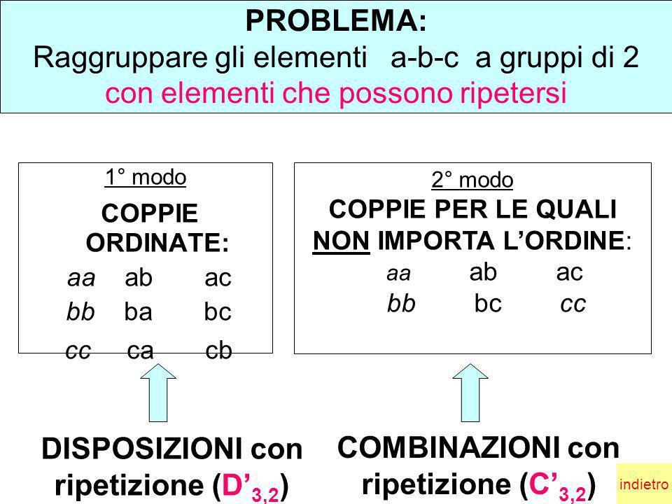 PROBLEMA: Raggruppare gli elementi a-b-c a gruppi di 2 con elementi che possono ripetersi 1° modo COPPIE ORDINATE: aa ab ac bb ba bc cc ca cb DISPOSIZ