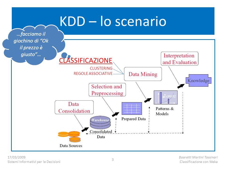 17/03/2009 Sistemi Informativi per le Decisioni Boaretti Martini Tassinari Classificazione con Weka 3 KDD – lo scenario …facciamo il giochino di Ok il