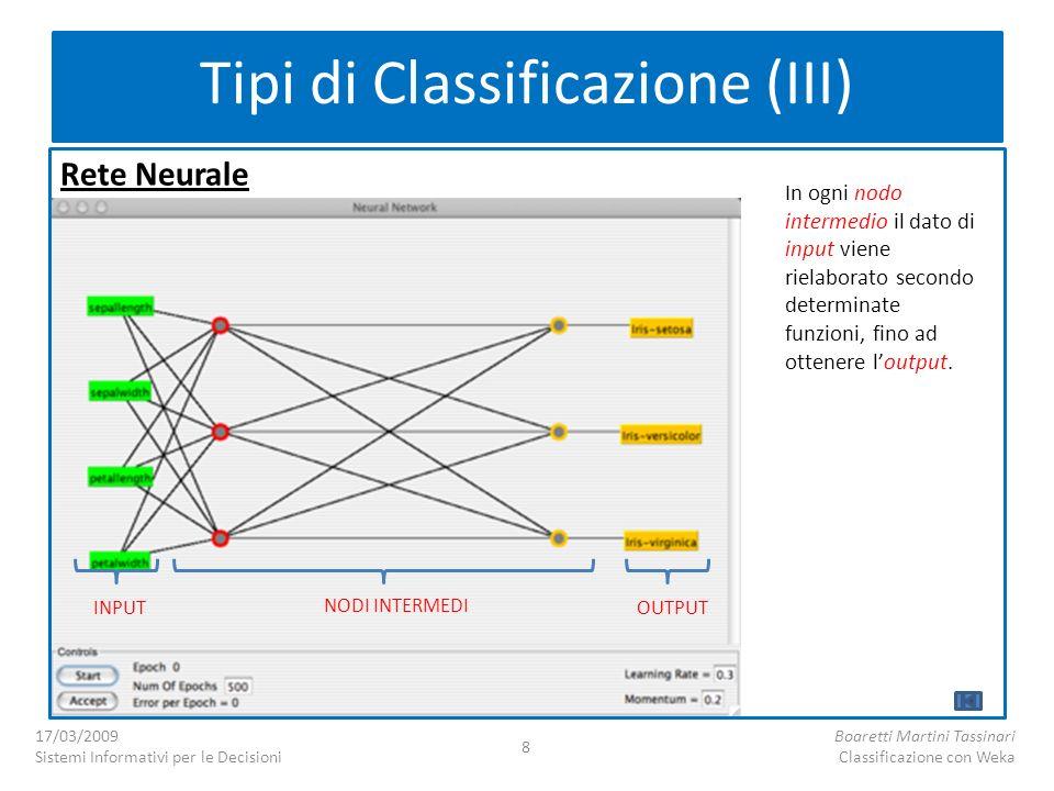 Rete Neurale INPUT NODI INTERMEDI OUTPUT In ogni nodo intermedio il dato di input viene rielaborato secondo determinate funzioni, fino ad ottenere lou