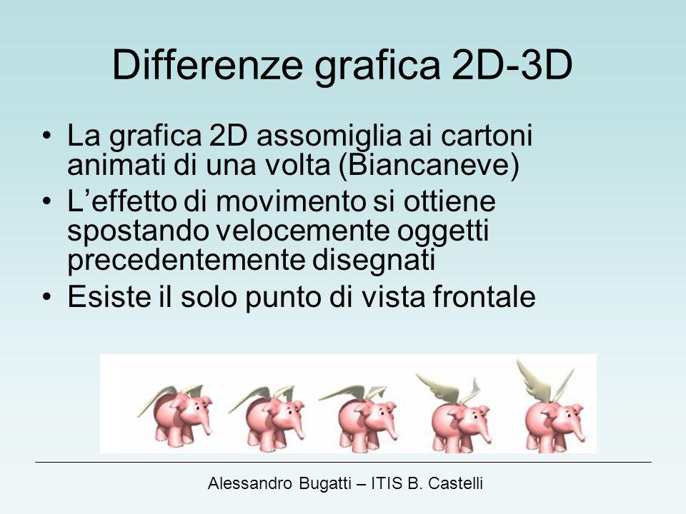 Alessandro Bugatti – ITIS B. Castelli Differenze grafica 2D-3D La grafica 2D assomiglia ai cartoni animati di una volta (Biancaneve) Leffetto di movim