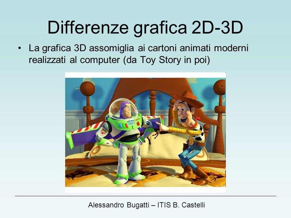 Alessandro Bugatti – ITIS B. Castelli Differenze grafica 2D-3D La grafica 3D assomiglia ai cartoni animati moderni realizzati al computer (da Toy Stor