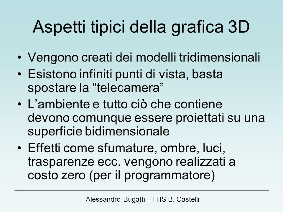 Alessandro Bugatti – ITIS B. Castelli Aspetti tipici della grafica 3D Vengono creati dei modelli tridimensionali Esistono infiniti punti di vista, bas
