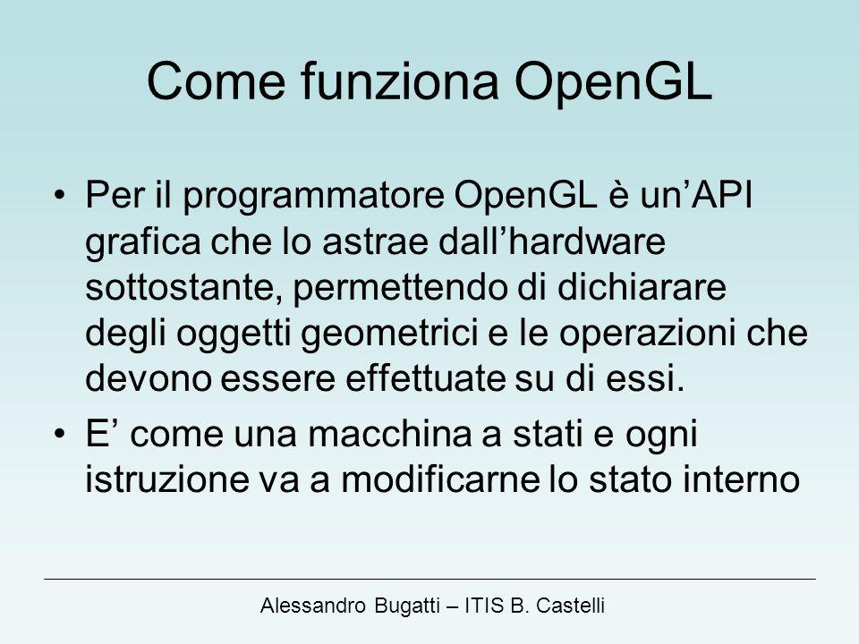Alessandro Bugatti – ITIS B. Castelli Come funziona OpenGL Per il programmatore OpenGL è unAPI grafica che lo astrae dallhardware sottostante, permett