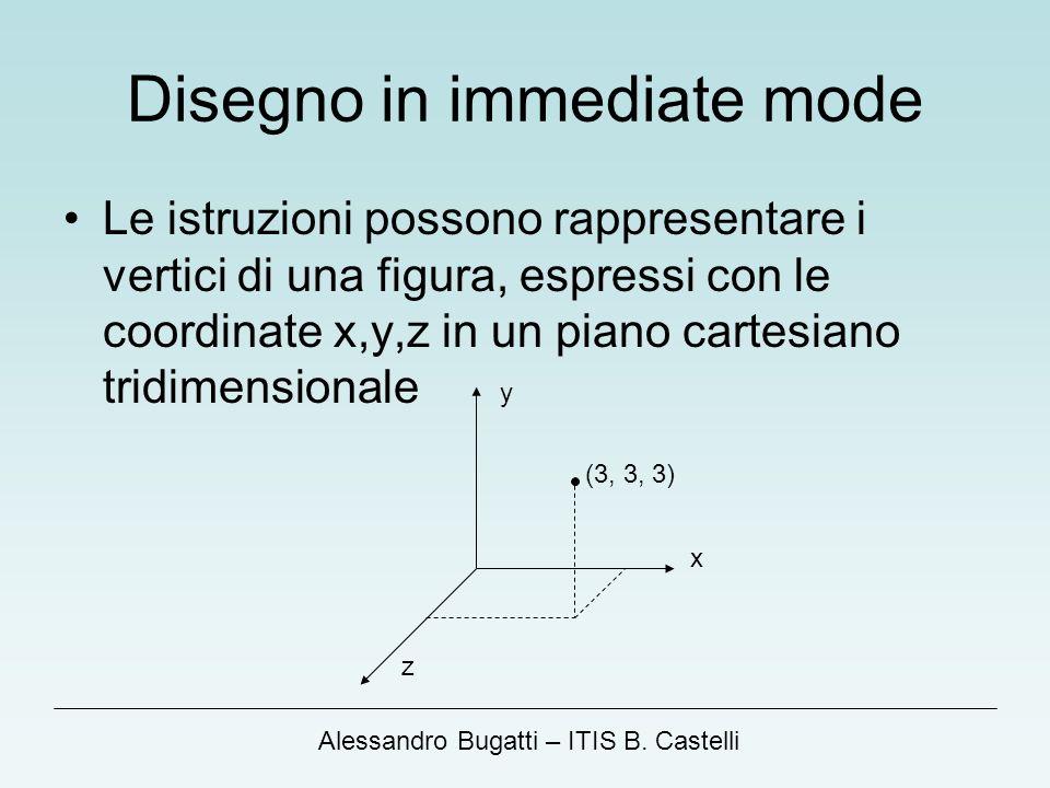 Alessandro Bugatti – ITIS B. Castelli Disegno in immediate mode Le istruzioni possono rappresentare i vertici di una figura, espressi con le coordinat