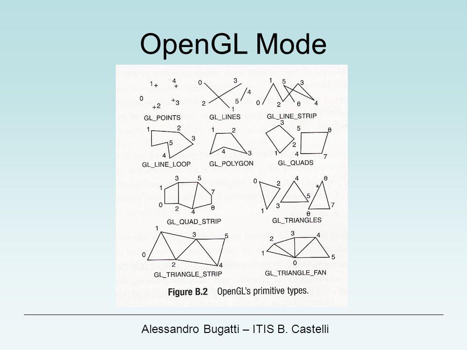 Alessandro Bugatti – ITIS B. Castelli OpenGL Mode