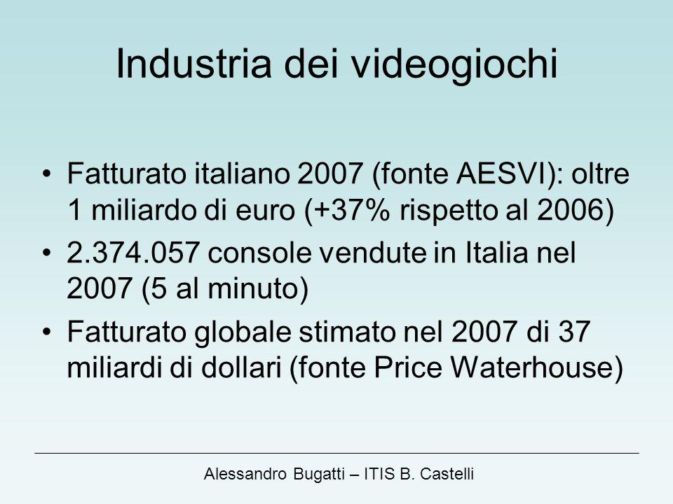 Alessandro Bugatti – ITIS B. Castelli Industria dei videogiochi Fatturato italiano 2007 (fonte AESVI): oltre 1 miliardo di euro (+37% rispetto al 2006