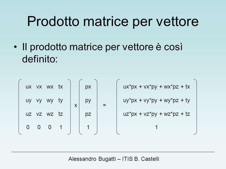 Alessandro Bugatti – ITIS B. Castelli Prodotto matrice per vettore Il prodotto matrice per vettore è così definito: ux vx wx tx uy vy wy ty uz vz wz t