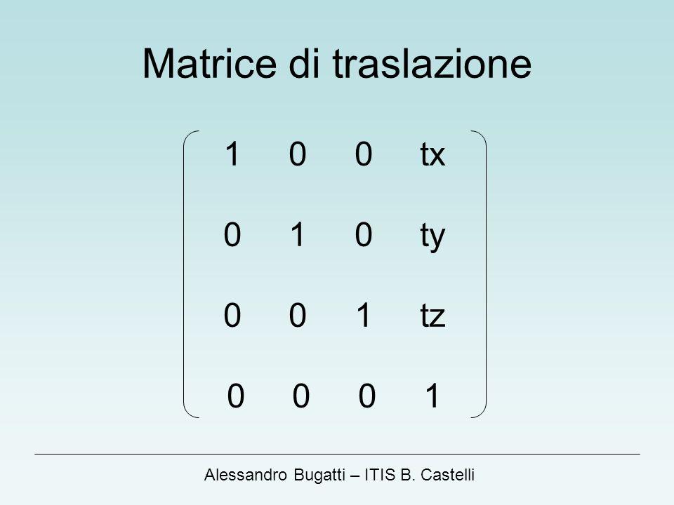Alessandro Bugatti – ITIS B. Castelli Matrice di traslazione 1 0 0 tx 0 1 0 ty 0 0 1 tz 0 0 0 1