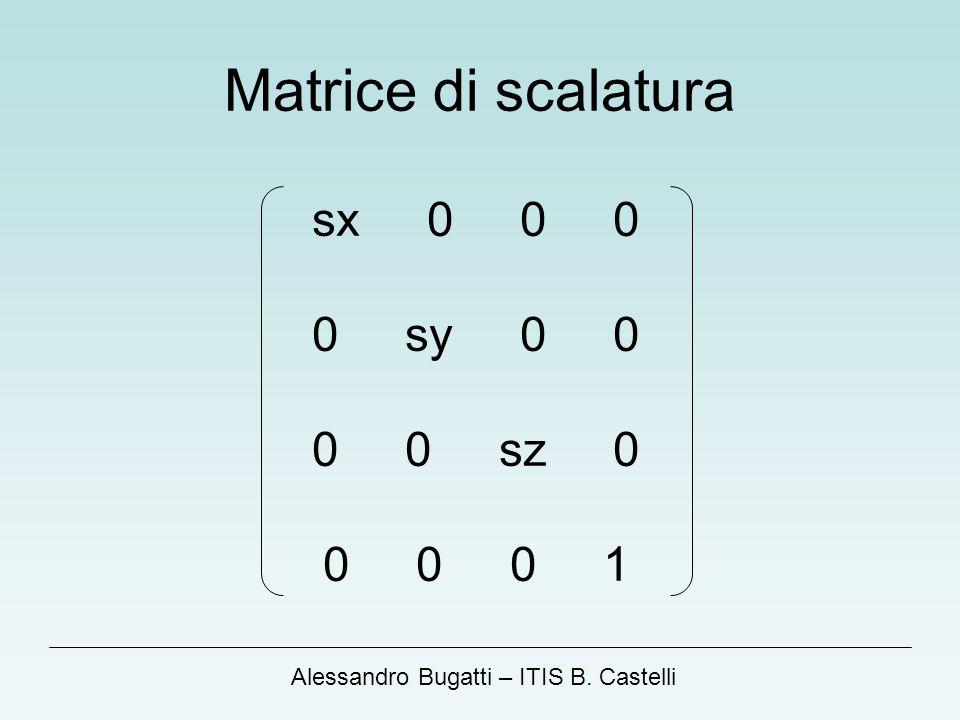 Alessandro Bugatti – ITIS B. Castelli Matrice di scalatura sx 0 0 0 0 sy 0 0 0 0 sz 0 0 0 0 1