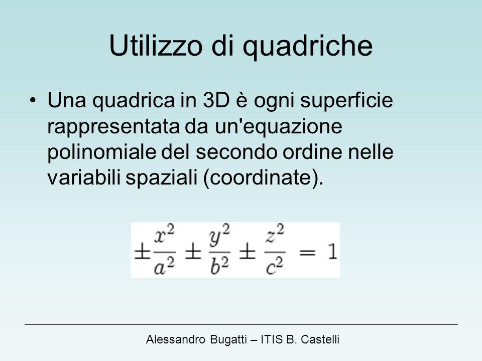 Alessandro Bugatti – ITIS B. Castelli Utilizzo di quadriche Una quadrica in 3D è ogni superficie rappresentata da un'equazione polinomiale del secondo
