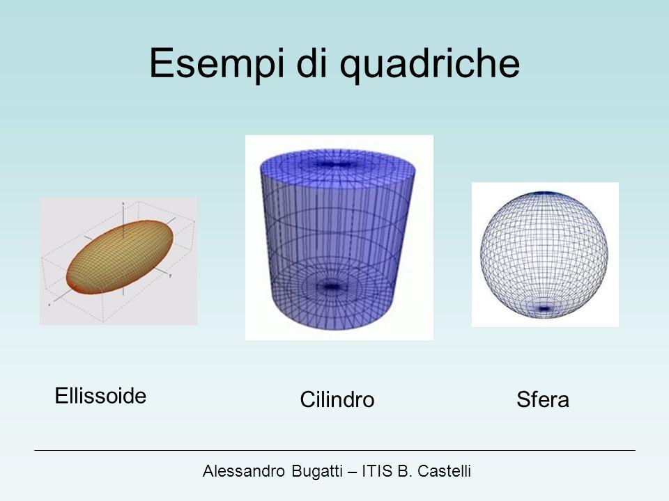 Alessandro Bugatti – ITIS B. Castelli Esempi di quadriche Ellissoide CilindroSfera