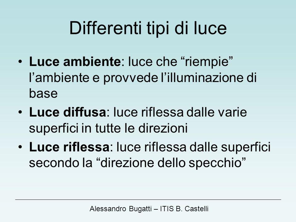 Alessandro Bugatti – ITIS B. Castelli Differenti tipi di luce Luce ambiente: luce che riempie lambiente e provvede lilluminazione di base Luce diffusa