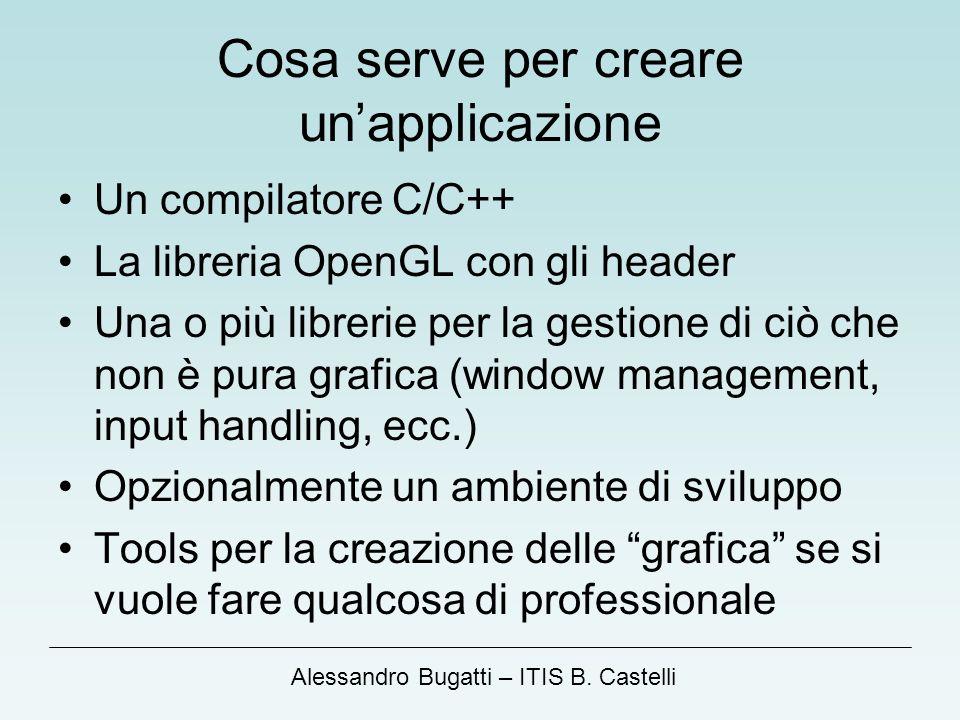 Alessandro Bugatti – ITIS B. Castelli Cosa serve per creare unapplicazione Un compilatore C/C++ La libreria OpenGL con gli header Una o più librerie p
