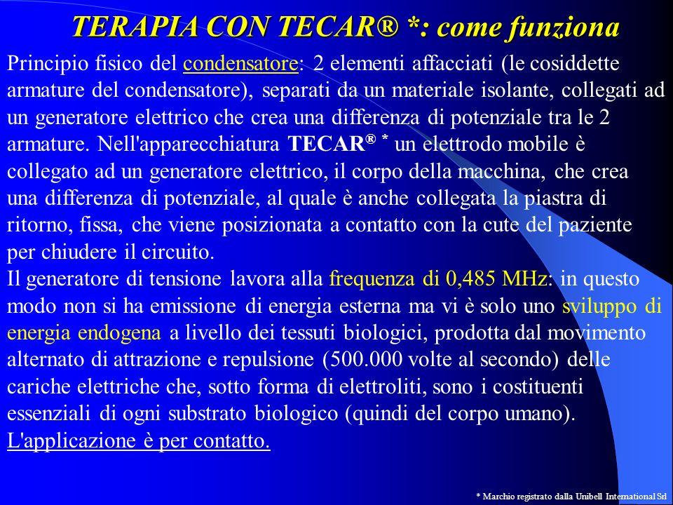 TERAPIA CON TECAR® *: come funziona Principio fisico del condensatore: 2 elementi affacciati (le cosiddette armature del condensatore), separati da un