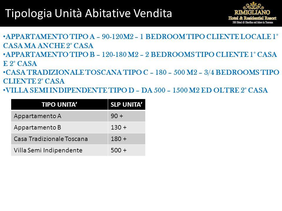 APPARTAMENTO TIPO A – 90-120M2 – 1 BEDROOM TIPO CLIENTE LOCALE 1° CASA MA ANCHE 2° CASA APPARTAMENTO TIPO B – 120-180 M2 – 2 BEDROOMS TIPO CLIENTE 1° CASA E 2° CASA CASA TRADIZIONALE TOSCANA TIPO C – 180 – 500 M2 – 3/4 BEDROOMS TIPO CLIENTE 2° CASA VILLA SEMI INDIPENDENTE TIPO D – DA 500 – 1500 M2 ED OLTRE 2° CASA Tipologia Unità Abitative Vendita TIPO UNITASLP UNITA Appartamento A90 + Appartamento B130 + Casa Tradizionale Toscana180 + Villa Semi Indipendente500 +
