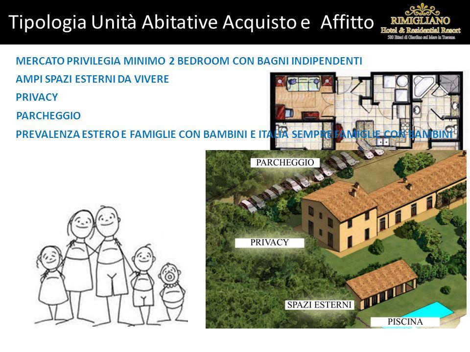 Tipologia Unità Abitative Acquisto e Affitto MERCATO PRIVILEGIA MINIMO 2 BEDROOM CON BAGNI INDIPENDENTI AMPI SPAZI ESTERNI DA VIVERE PRIVACY PARCHEGGIO PREVALENZA ESTERO E FAMIGLIE CON BAMBINI E ITALIA SEMPRE FAMIGLIE CON BAMBINI