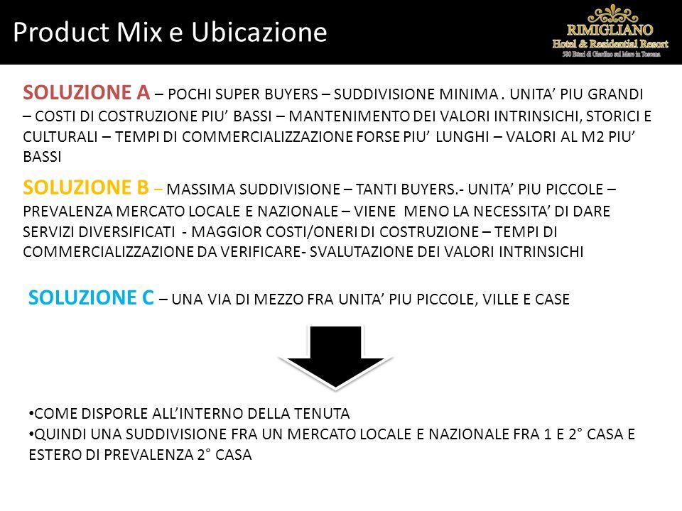 Product Mix e Ubicazione SOLUZIONE A – POCHI SUPER BUYERS – SUDDIVISIONE MINIMA.