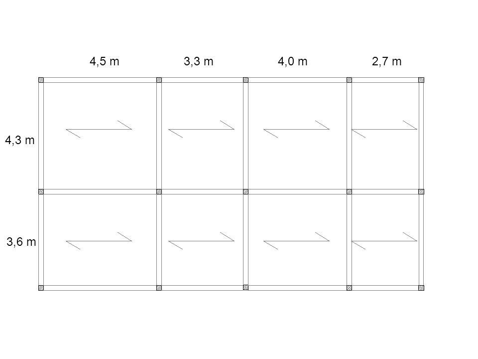 4,5 m3,3 m4,0 m2,7 m 4,3 m 3,6 m