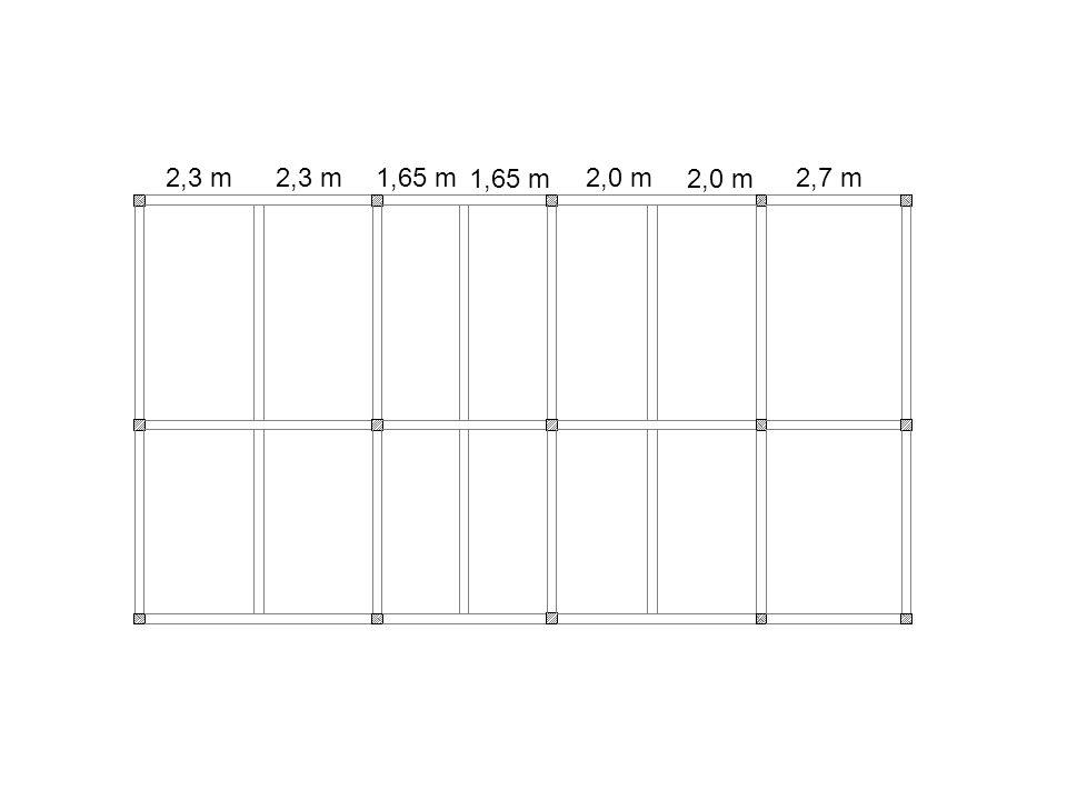 2,3 m1,65 m2,0 m2,7 m2,3 m 1,65 m2,0 m