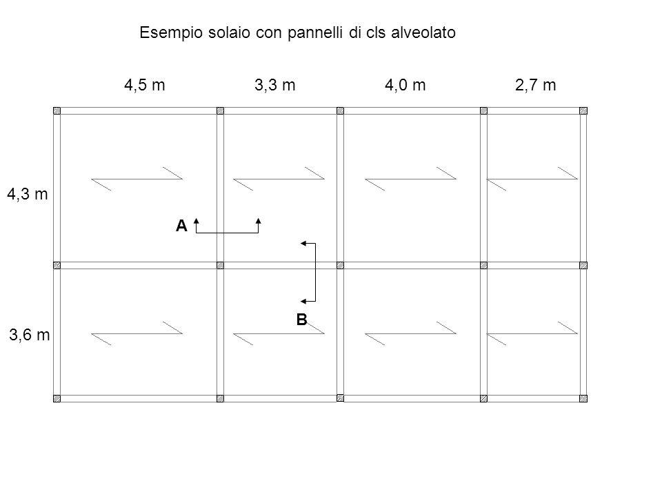 4,5 m3,3 m4,0 m2,7 m 4,3 m 3,6 m A B Esempio solaio con pannelli di cls alveolato