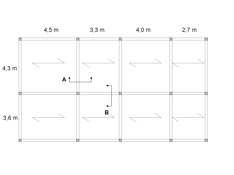 4,5 m3,3 m4,0 m2,7 m 4,3 m 3,6 m A B