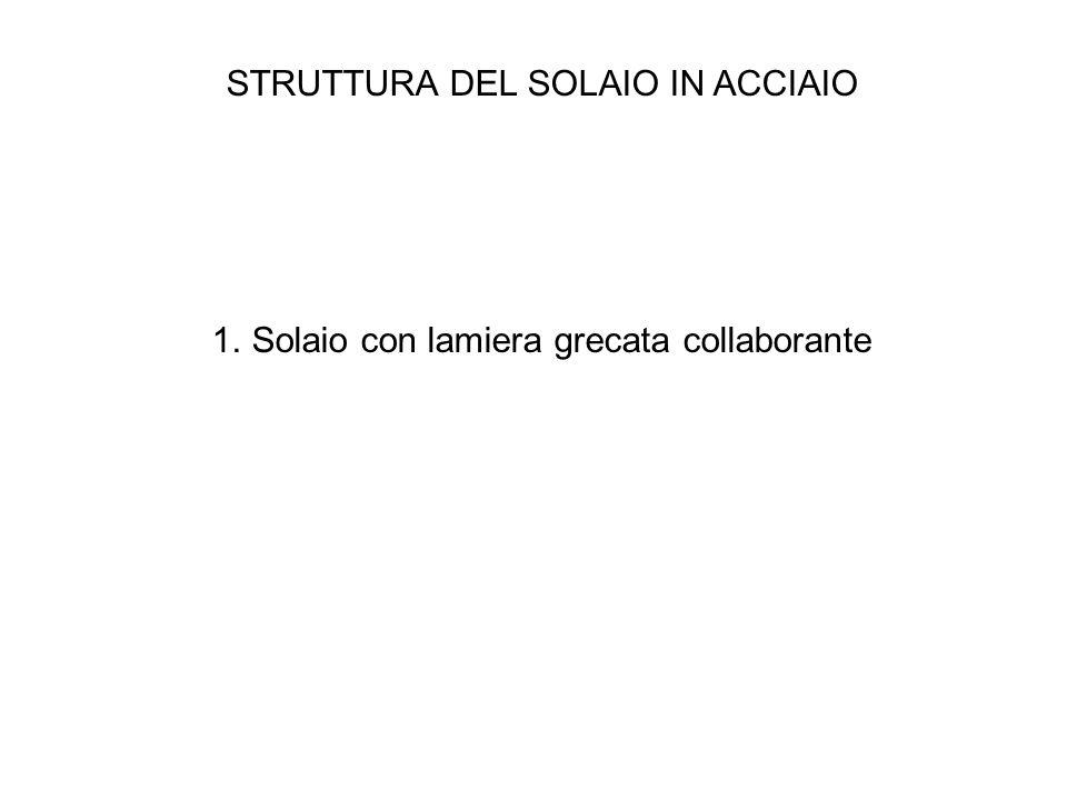 STRUTTURA DEL SOLAIO IN ACCIAIO 1.Solaio con lamiera grecata collaborante