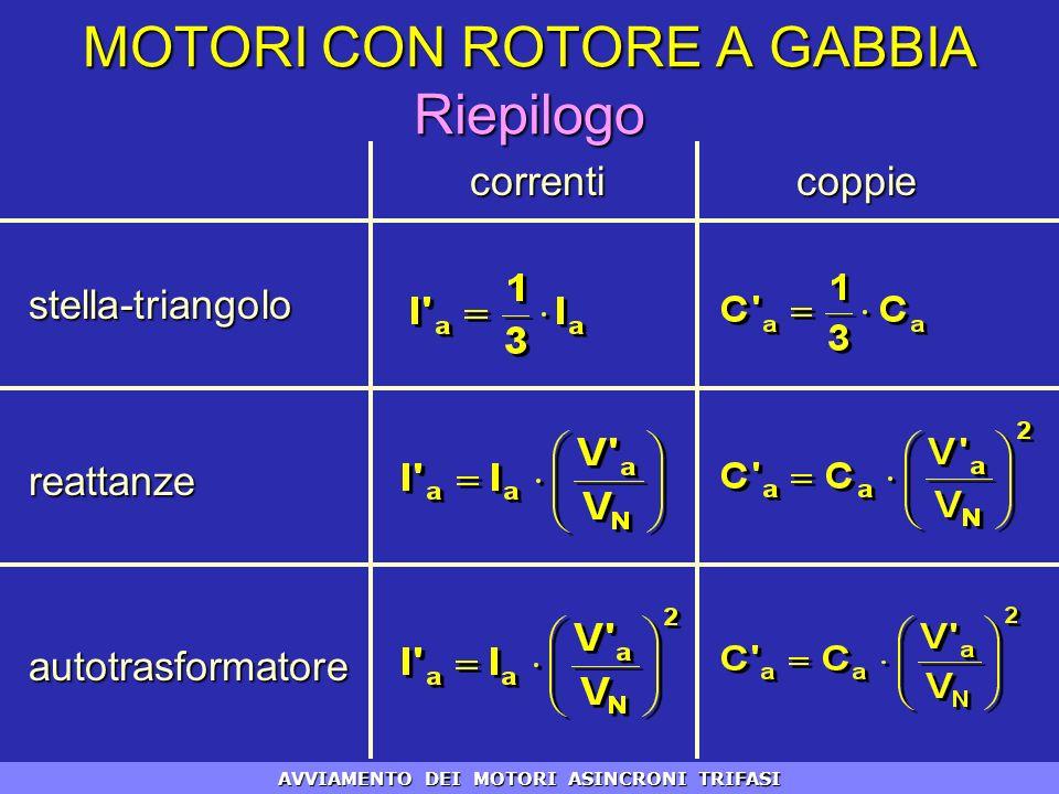MOTORI CON ROTORE A GABBIA Riepilogo correnticoppie stella-triangolo reattanze autotrasformatore AVVIAMENTO DEI MOTORI ASINCRONI TRIFASI