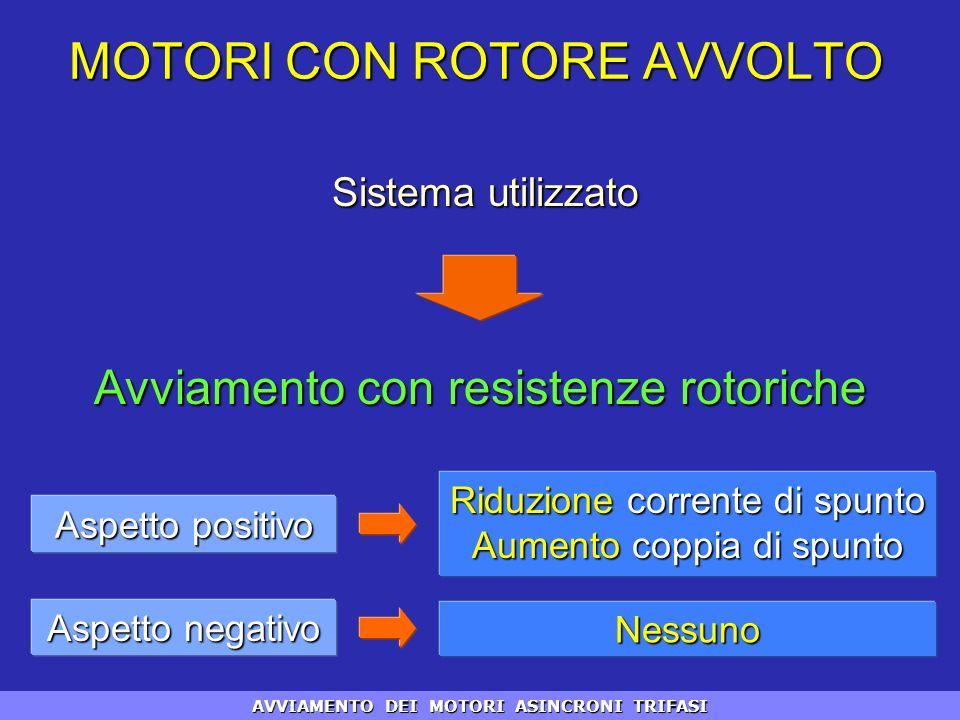 Aspetto positivo MOTORI CON ROTORE AVVOLTO Sistema utilizzato Avviamento con resistenze rotoriche Riduzione corrente di spunto Aumento coppia di spunt