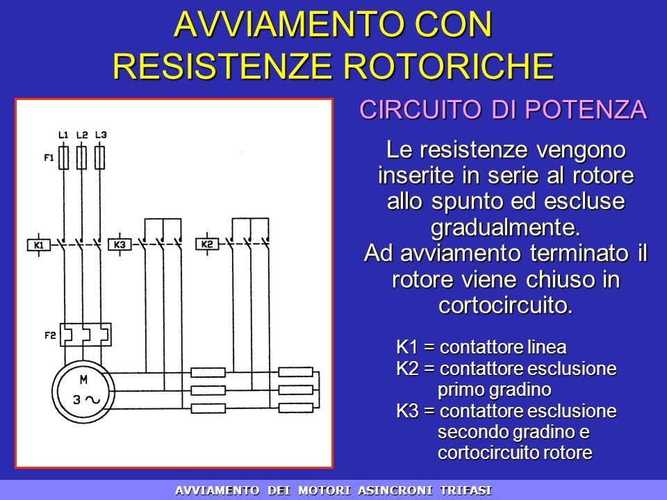 Le resistenze vengono inserite in serie al rotore allo spunto ed escluse gradualmente. Ad avviamento terminato il rotore viene chiuso in cortocircuito
