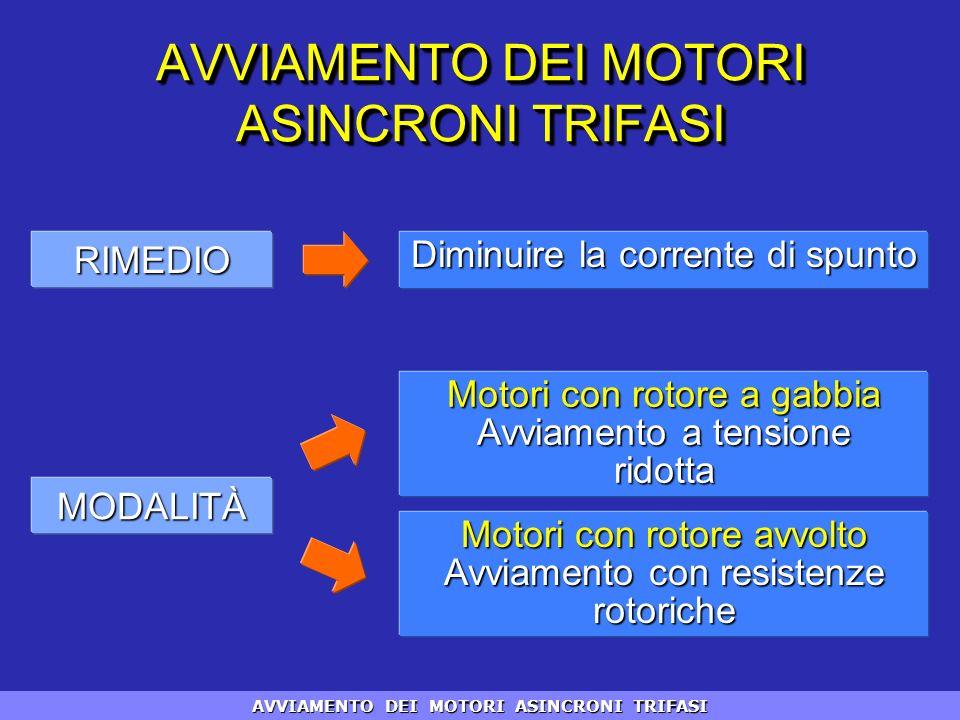 MODALITÀ RIMEDIO Diminuire la corrente di spunto Motori con rotore a gabbia Avviamento a tensione ridotta Motori con rotore avvolto Avviamento con res
