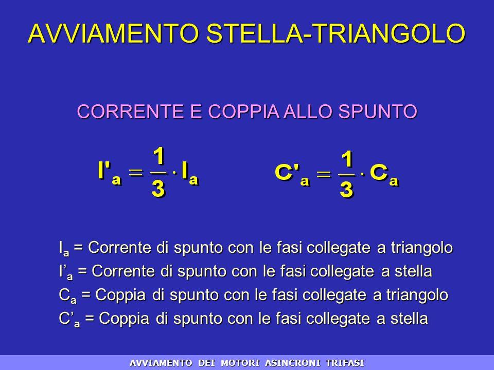 I a = Corrente di spunto con le fasi collegate a triangolo I a = Corrente di spunto con le fasi collegate a stella C a = Coppia di spunto con le fasi