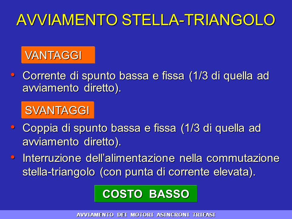 COSTO BASSO AVVIAMENTO STELLA-TRIANGOLO Corrente di spunto bassa e fissa (1/3 di quella ad avviamento diretto). Corrente di spunto bassa e fissa (1/3