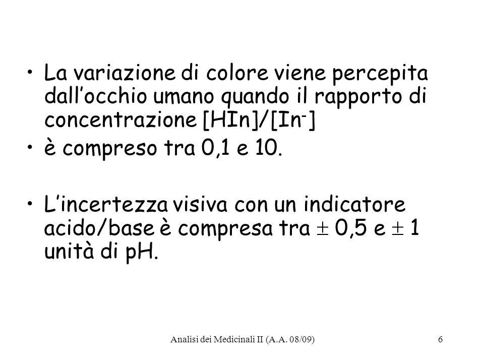 6 La variazione di colore viene percepita dallocchio umano quando il rapporto di concentrazione [HIn]/[In - ] è compreso tra 0,1 e 10.