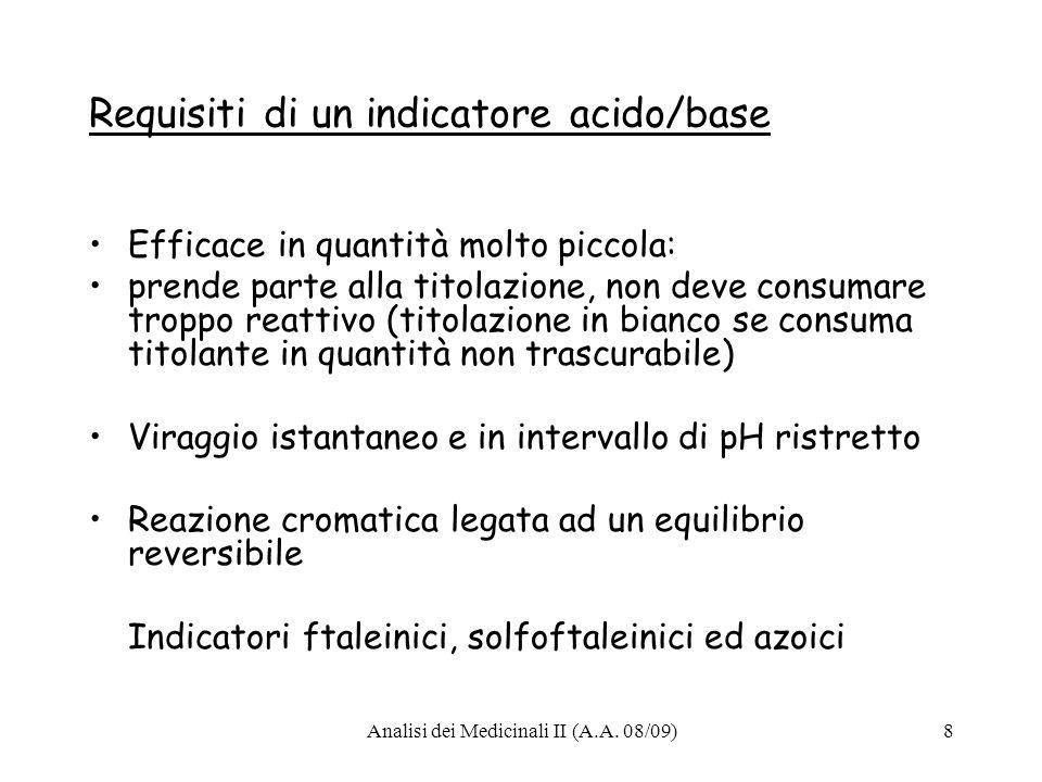 Analisi dei Medicinali II (A.A. 08/09)49
