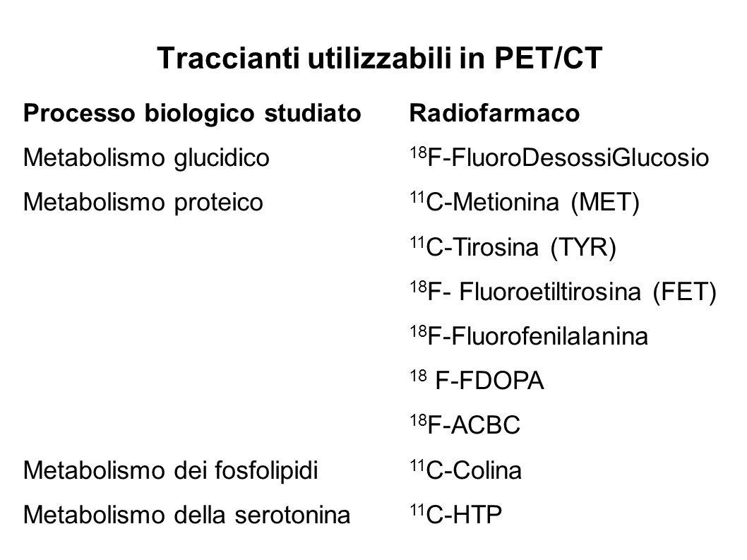 Traccianti utilizzabili in PET/CT Processo biologico studiato Metabolismo glucidico Metabolismo proteico Metabolismo dei fosfolipidi Metabolismo della